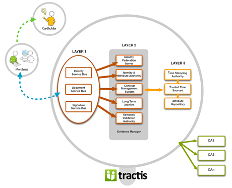 tractis-backend-small.png